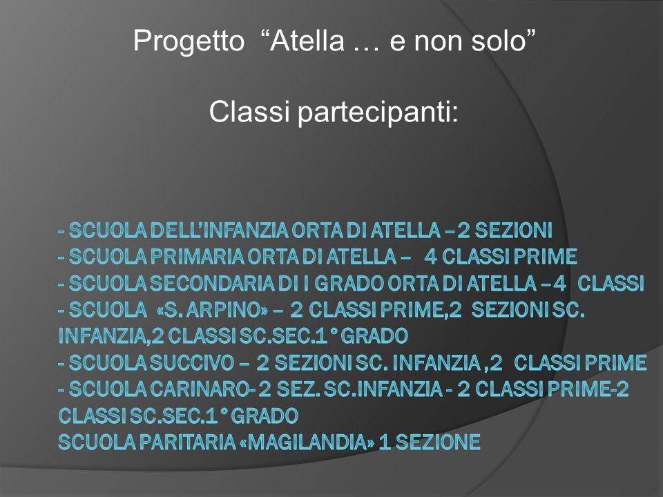 Progetto Atella … e non solo Classi partecipanti: