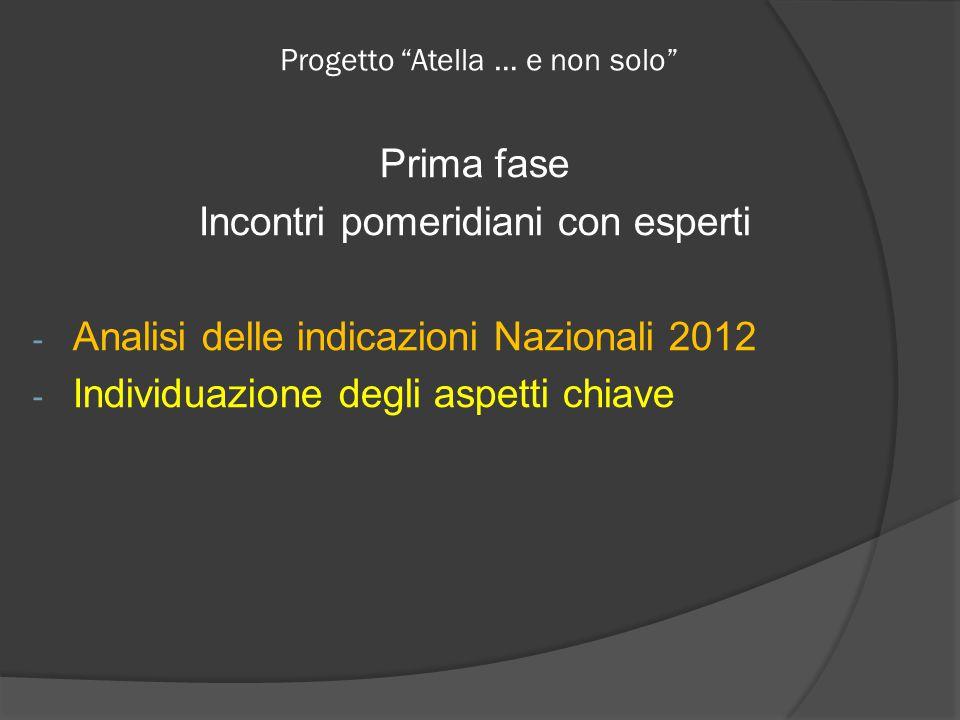 Progetto Atella … e non solo Prima fase Incontri pomeridiani con esperti - Analisi delle indicazioni Nazionali 2012 - Individuazione degli aspetti chiave