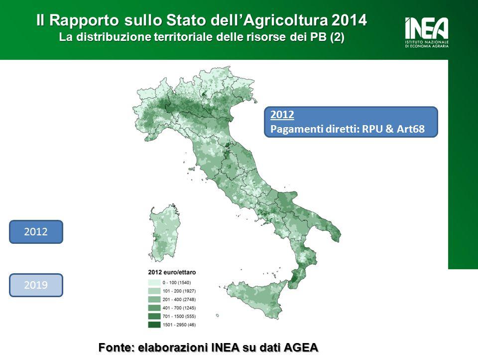 2019 2012 Pagamenti diretti: RPU & Art68 2012 Fonte: elaborazioni INEA su dati AGEA Il Rapporto sullo Stato dell'Agricoltura 2014 La distribuzione territoriale delle risorse dei PB (2)
