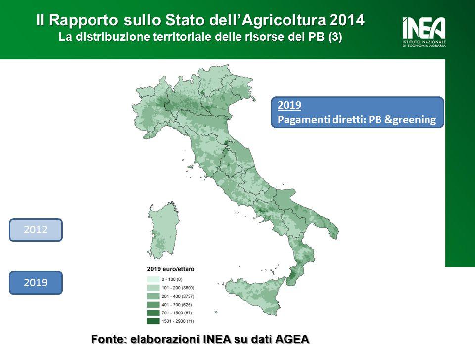 2019 Pagamenti diretti: PB &greening 2019 2012 Fonte: elaborazioni INEA su dati AGEA Il Rapporto sullo Stato dell'Agricoltura 2014 La distribuzione territoriale delle risorse dei PB (3)
