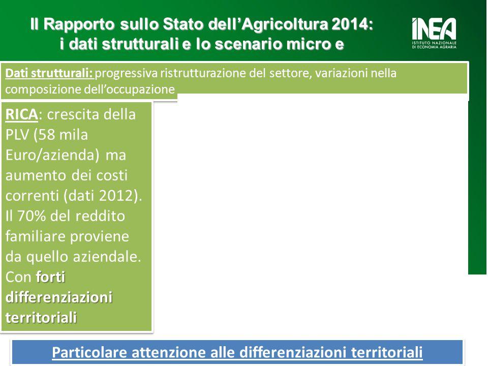 Il Rapporto sullo Stato dell'Agricoltura 2014: i dati strutturali e lo scenario micro e Credito Dati strutturali: progressiva ristrutturazione del set