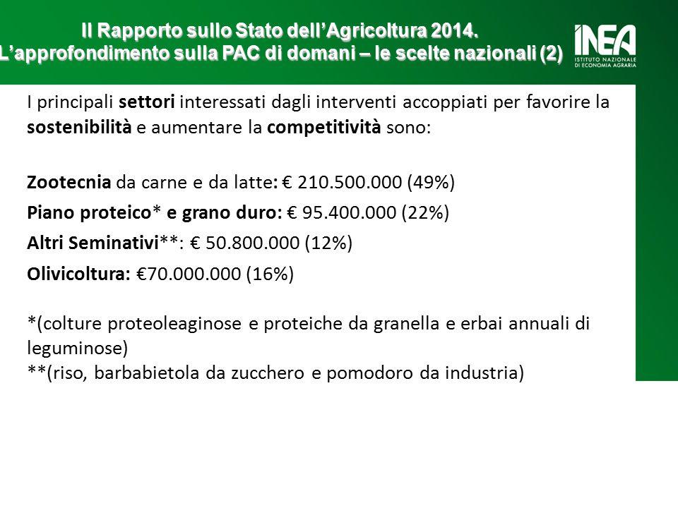 Il Rapporto sullo Stato dell'Agricoltura 2014. L'approfondimento sulla PAC di domani – le scelte nazionali (2) I principali settori interessati dagli