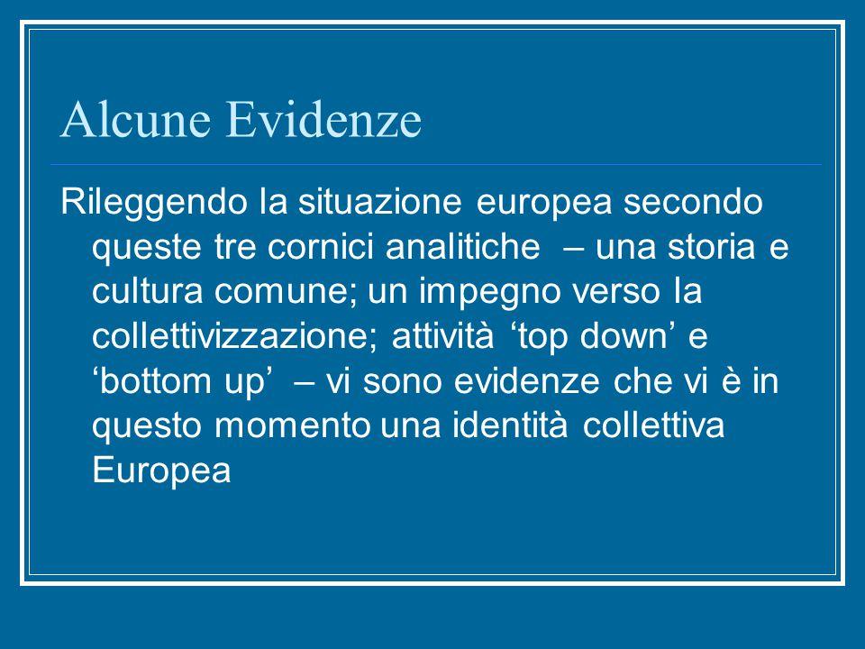 Alcune Evidenze Rileggendo la situazione europea secondo queste tre cornici analitiche – una storia e cultura comune; un impegno verso la collettivizzazione; attività 'top down' e 'bottom up' – vi sono evidenze che vi è in questo momento una identità collettiva Europea