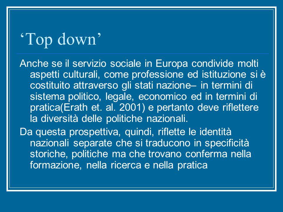 'Top down' Anche se il servizio sociale in Europa condivide molti aspetti culturali, come professione ed istituzione si è costituito attraverso gli stati nazione– in termini di sistema politico, legale, economico ed in termini di pratica(Erath et.