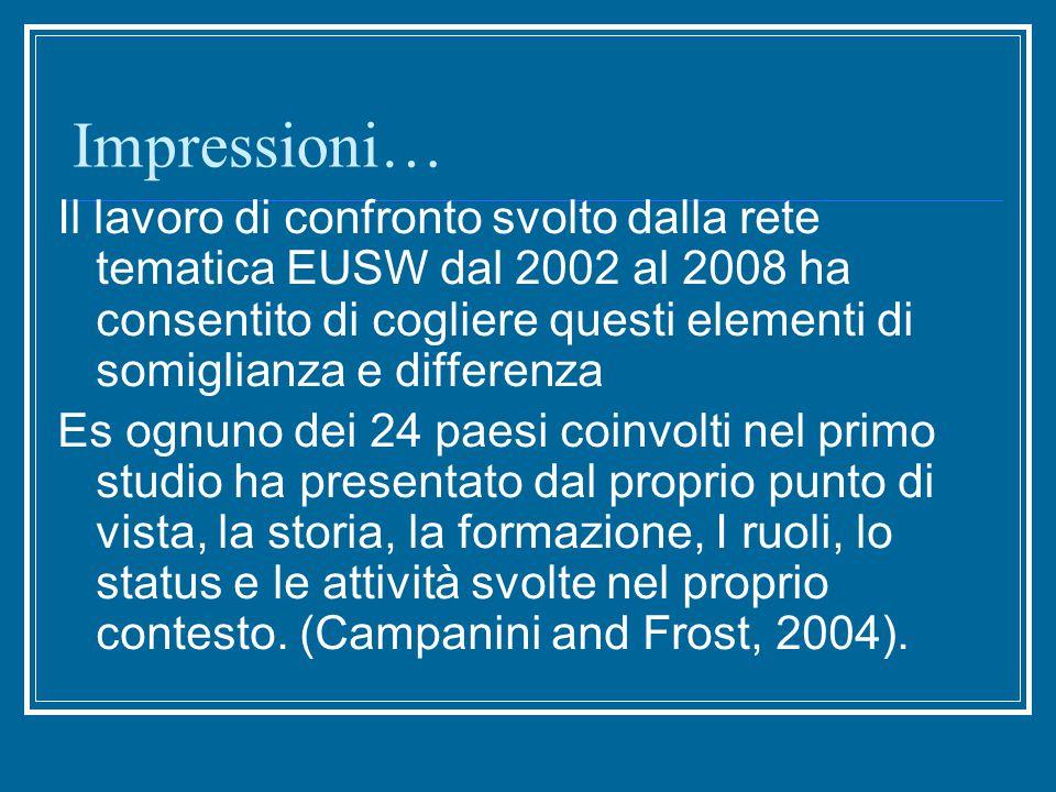 Impressioni… Il lavoro di confronto svolto dalla rete tematica EUSW dal 2002 al 2008 ha consentito di cogliere questi elementi di somiglianza e differenza Es ognuno dei 24 paesi coinvolti nel primo studio ha presentato dal proprio punto di vista, la storia, la formazione, I ruoli, lo status e le attività svolte nel proprio contesto.