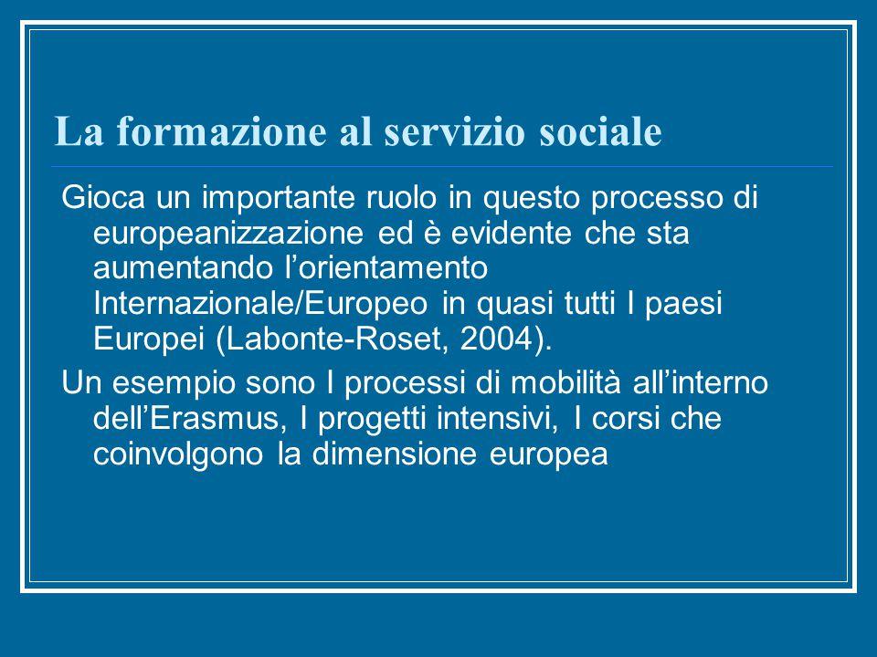 La formazione al servizio sociale Gioca un importante ruolo in questo processo di europeanizzazione ed è evidente che sta aumentando l'orientamento Internazionale/Europeo in quasi tutti I paesi Europei (Labonte-Roset, 2004).