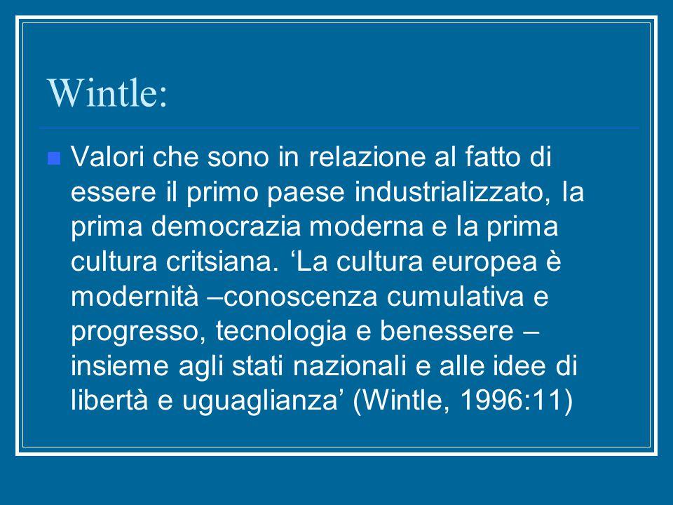 Wintle: Valori che sono in relazione al fatto di essere il primo paese industrializzato, la prima democrazia moderna e la prima cultura critsiana.