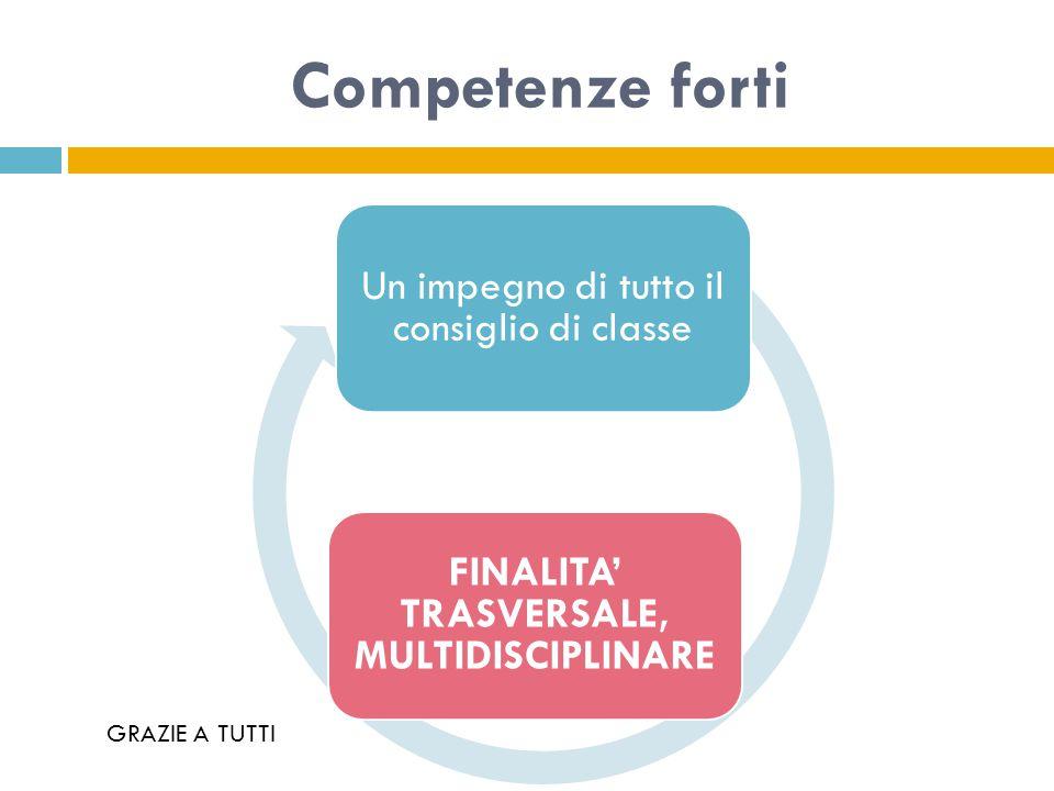 Competenze forti Un impegno di tutto il consiglio di classe FINALITA' TRASVERSALE, MULTIDISCIPLINARE GRAZIE A TUTTI