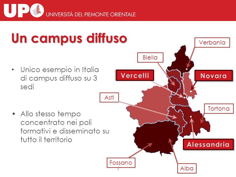3 Fossano Alba Tortona Verbania Biella Asti Un campus diffuso Unico esempio in Italia di campus diffuso su 3 sedi Allo stesso tempo concentrato nei po