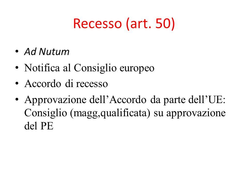 Recesso (art.