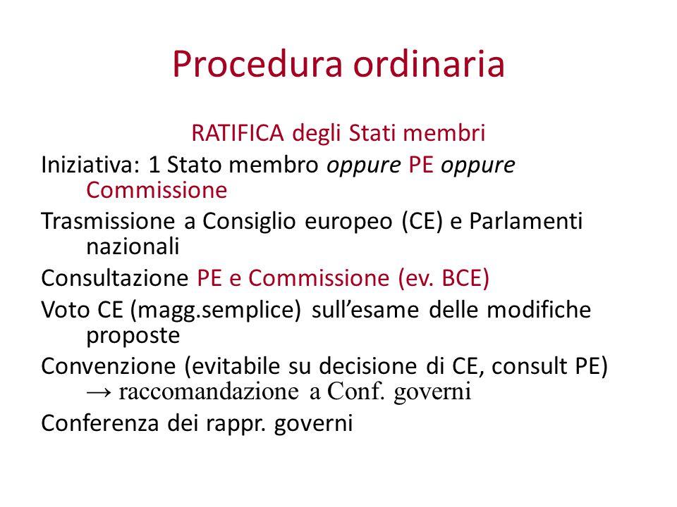 Procedura ordinaria RATIFICA degli Stati membri Iniziativa: 1 Stato membro oppure PE oppure Commissione Trasmissione a Consiglio europeo (CE) e Parlamenti nazionali Consultazione PE e Commissione (ev.