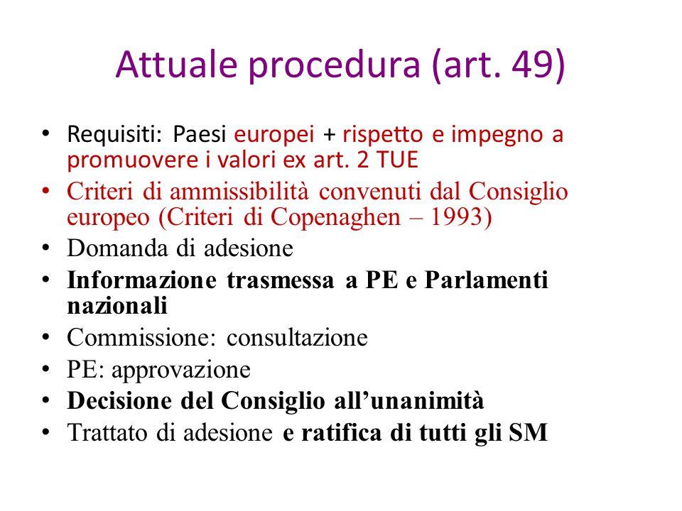 Attuale procedura (art.
