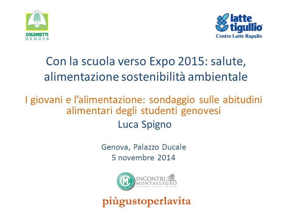Con la scuola verso Expo 2015: salute, alimentazione sostenibilità ambientale I giovani e l'alimentazione: sondaggio sulle abitudini alimentari degli