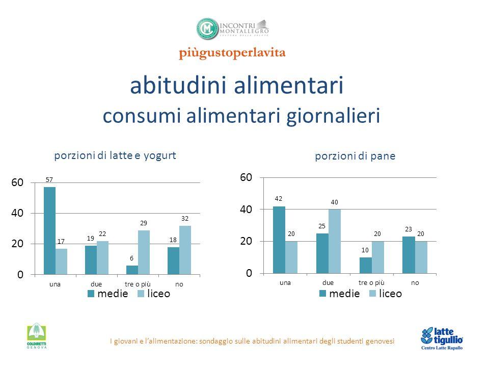 abitudini alimentari I giovani e l'alimentazione: sondaggio sulle abitudini alimentari degli studenti genovesi consumi alimentari giornalieri porzioni