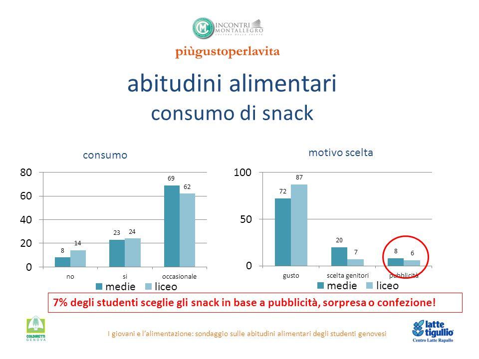 abitudini alimentari I giovani e l'alimentazione: sondaggio sulle abitudini alimentari degli studenti genovesi consumo di snack consumo motivo scelta