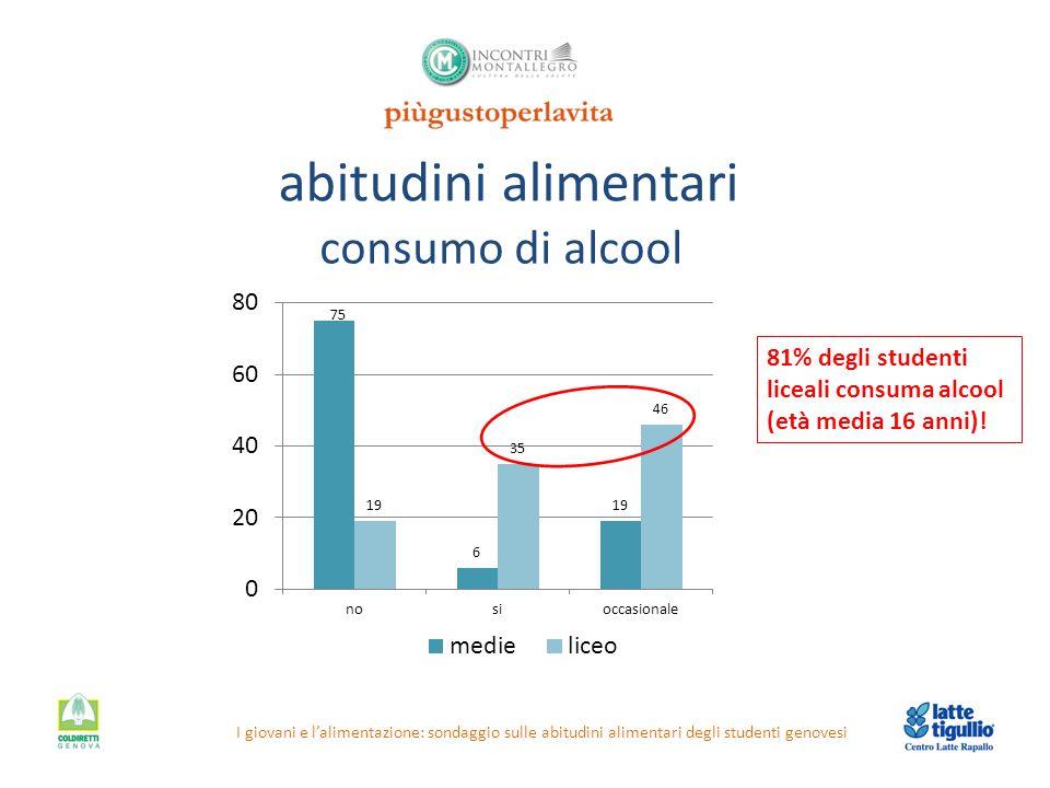 abitudini alimentari I giovani e l'alimentazione: sondaggio sulle abitudini alimentari degli studenti genovesi consumo di alcool 81% degli studenti li