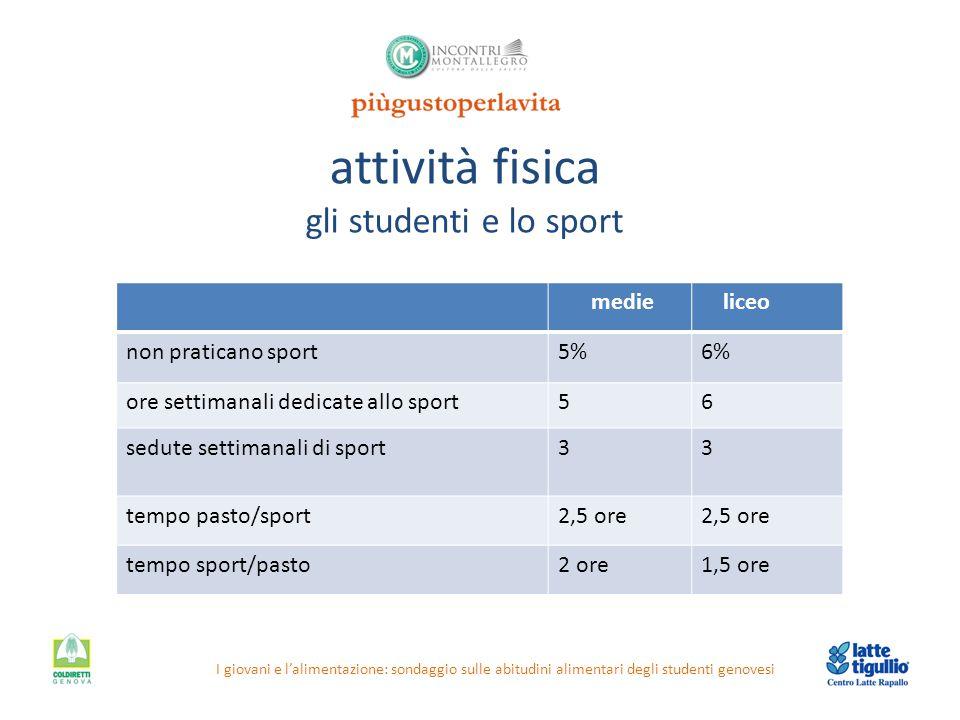 attività fisica gli studenti e lo sport I giovani e l'alimentazione: sondaggio sulle abitudini alimentari degli studenti genovesi medie liceo non prat