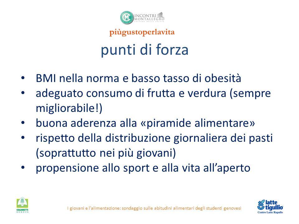 punti di forza I giovani e l'alimentazione: sondaggio sulle abitudini alimentari degli studenti genovesi BMI nella norma e basso tasso di obesità adeg