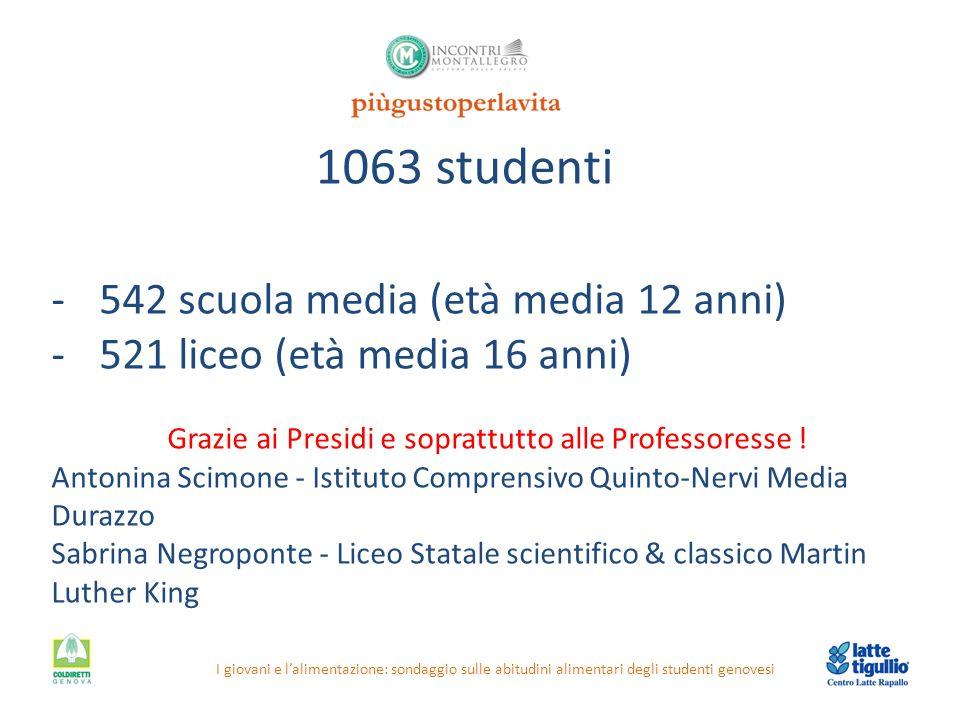 1063 studenti I giovani e l'alimentazione: sondaggio sulle abitudini alimentari degli studenti genovesi -542 scuola media (età media 12 anni) -521 lic