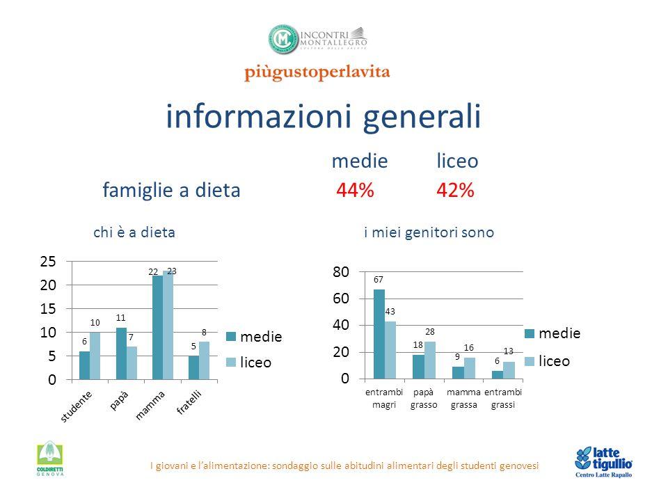 informazioni generali I giovani e l'alimentazione: sondaggio sulle abitudini alimentari degli studenti genovesi medieliceo famiglie a dieta 44%42% chi