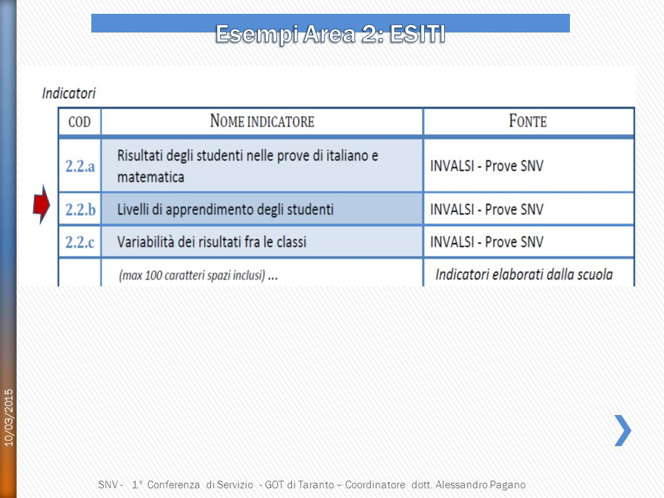10/03/2015 SNV - 1° Conferenza di Servizio - GOT di Taranto – Coordinatore dott. Alessandro Pagano