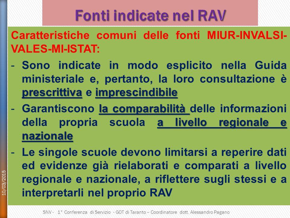 10/03/2015 SNV - 1° Conferenza di Servizio - GOT di Taranto – Coordinatore dott. Alessandro Pagano Caratteristiche comuni delle fonti MIUR-INVALSI- VA