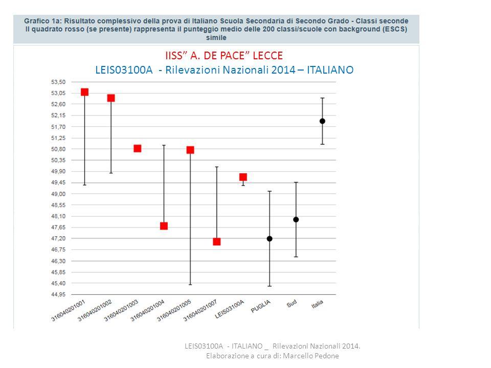"""LEIS03100A - ITALIANO _ Rilevazioni Nazionali 2014. Elaborazione a cura di: Marcello Pedone IISS"""" A. DE PACE"""" LECCE LEIS03100A - Rilevazioni Nazionali"""