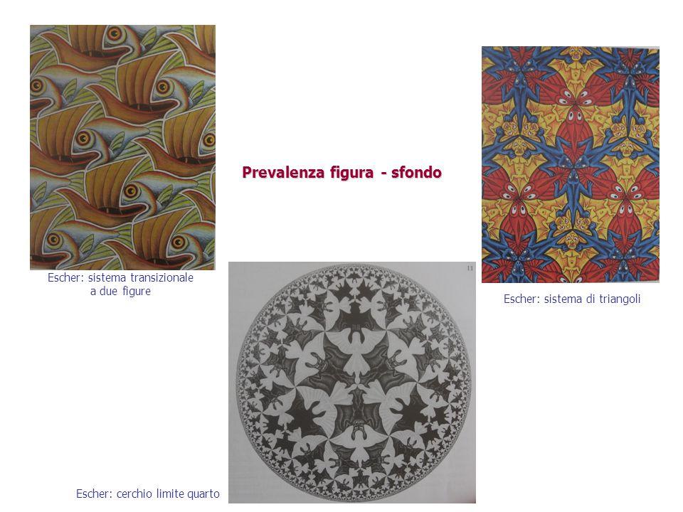 Prevalenza figura - sfondo Escher: sistema transizionale a due figure Escher: cerchio limite quarto Escher: sistema di triangoli