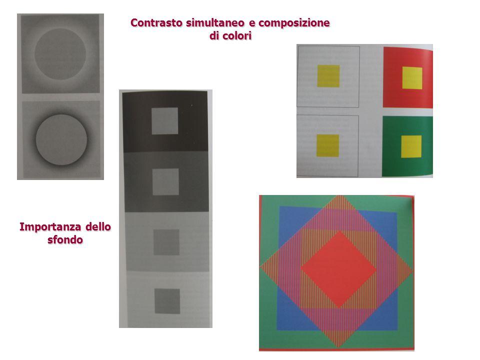 Contrasto simultaneo e composizione di colori Importanza dello sfondo