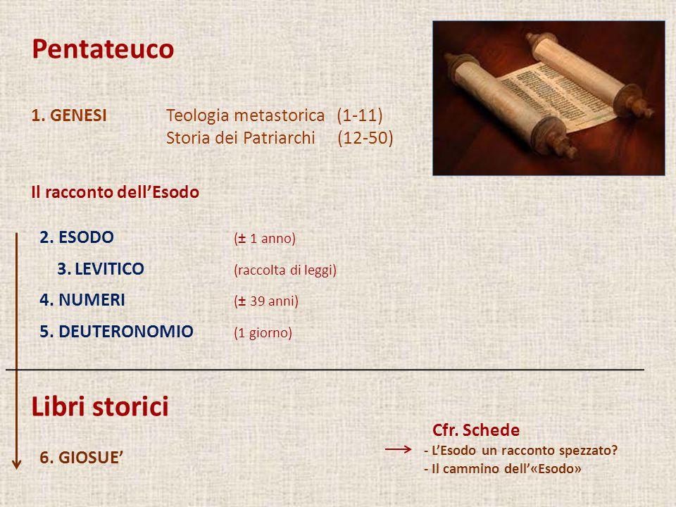 Pentateuco 1. GENESITeologia metastorica (1-11) Storia dei Patriarchi (12-50) Il racconto dell'Esodo 2. ESODO (± 1 anno) 3. LEVITICO (raccolta di legg