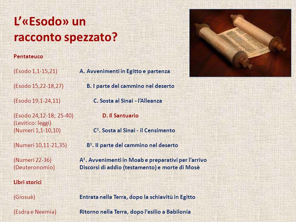 L'«Esodo» un racconto spezzato? Pentateuco (Esodo 1,1-15,21) A. Avvenimenti in Egitto e partenza (Esodo 15,22-18,27) B. I parte del cammino nel desert