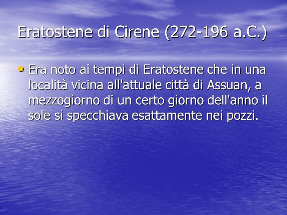 Eratostene di Cirene (272-196 a.C.) Era noto ai tempi di Eratostene che in una località vicina all attuale città di Assuan, a mezzogiorno di un certo giorno dell anno il sole si specchiava esattamente nei pozzi.