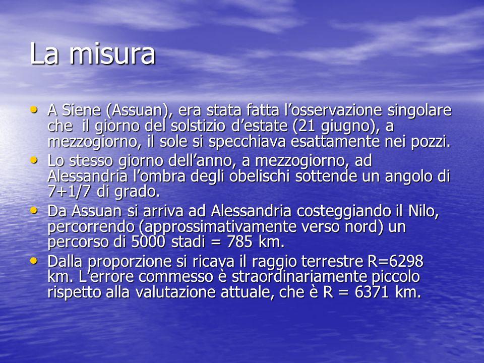 La misura A Siene (Assuan), era stata fatta l'osservazione singolare che il giorno del solstizio d'estate (21 giugno), a mezzogiorno, il sole si specchiava esattamente nei pozzi.