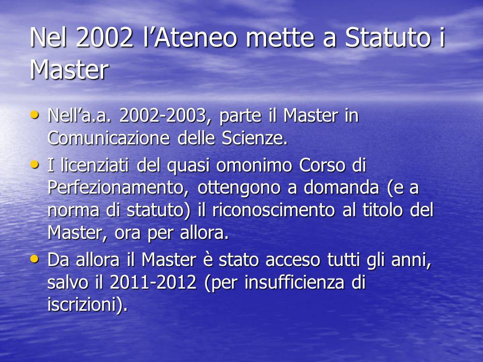 Nel 2002 l'Ateneo mette a Statuto i Master Nell'a.a.