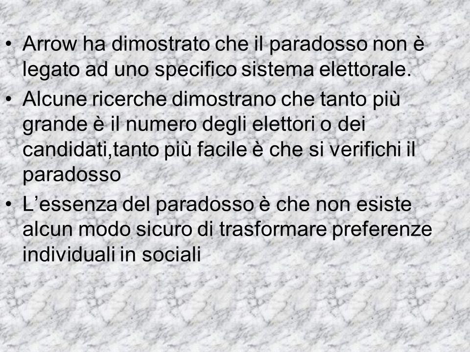 Arrow ha dimostrato che il paradosso non è legato ad uno specifico sistema elettorale. Alcune ricerche dimostrano che tanto più grande è il numero deg