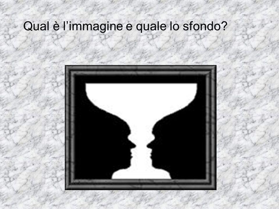 Qual è l'immagine e quale lo sfondo?
