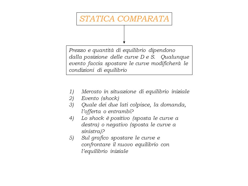 STATICA COMPARATA Prezzo e quantità di equilibrio dipendono dalla posizione delle curve D e S.