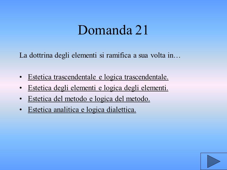 Domanda 21 La dottrina degli elementi si ramifica a sua volta in… Estetica trascendentale e logica trascendentale.