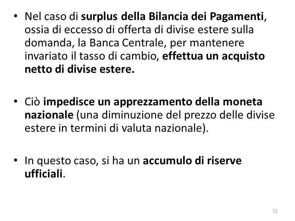 Nel caso di surplus della Bilancia dei Pagamenti, ossia di eccesso di offerta di divise estere sulla domanda, la Banca Centrale, per mantenere invaria
