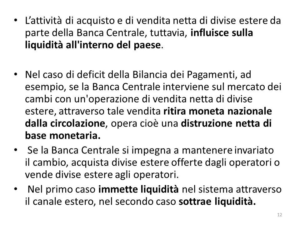 L'attività di acquisto e di vendita netta di divise estere da parte della Banca Centrale, tuttavia, influisce sulla liquidità all'interno del paese. N