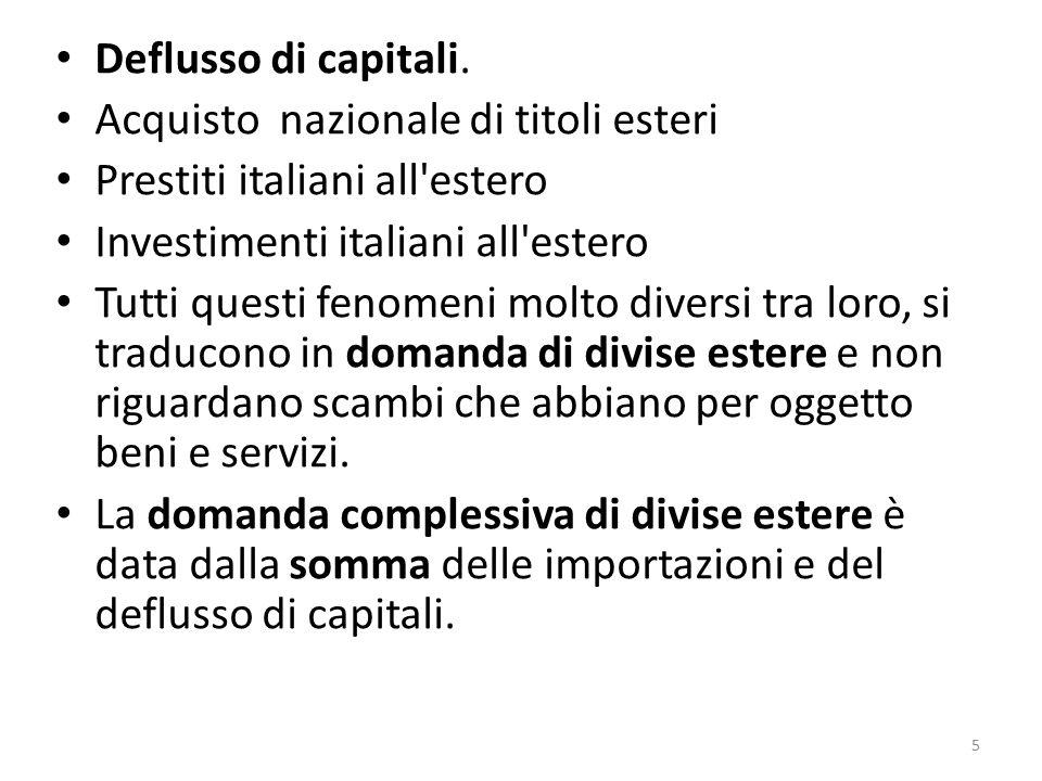 Deflusso di capitali. Acquisto nazionale di titoli esteri Prestiti italiani all'estero Investimenti italiani all'estero Tutti questi fenomeni molto di