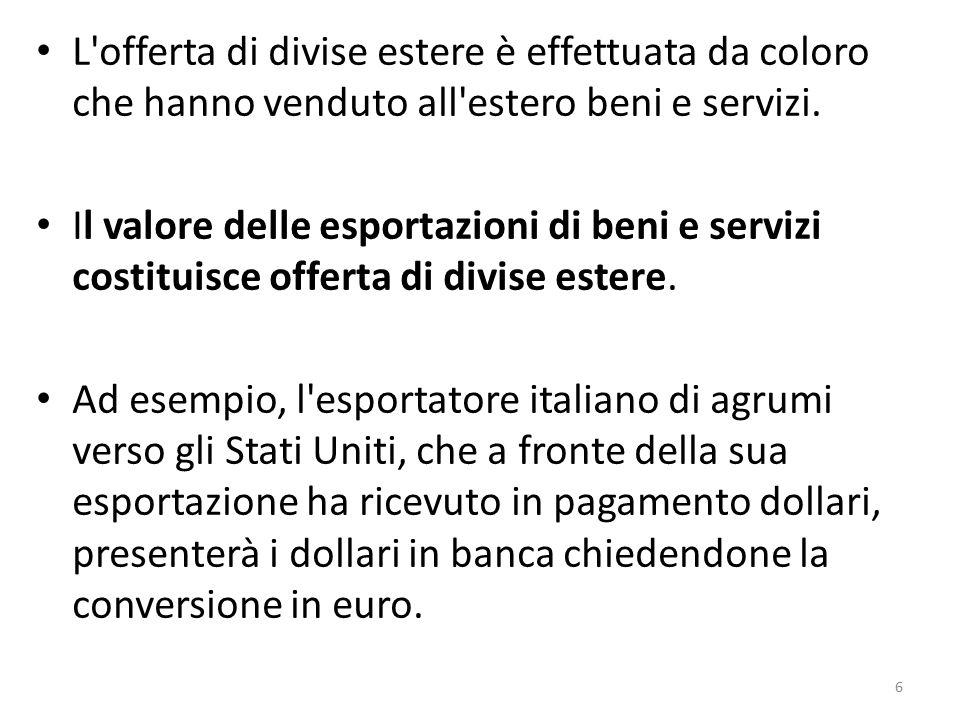 Afflusso di capitali Acquisto estero di titoli italiani Investimenti esteri in Italia Prestiti esteri all Italia L'offerta complessiva di divise estere è data dalla somma delle esportazioni e dell'afflusso di capitali.