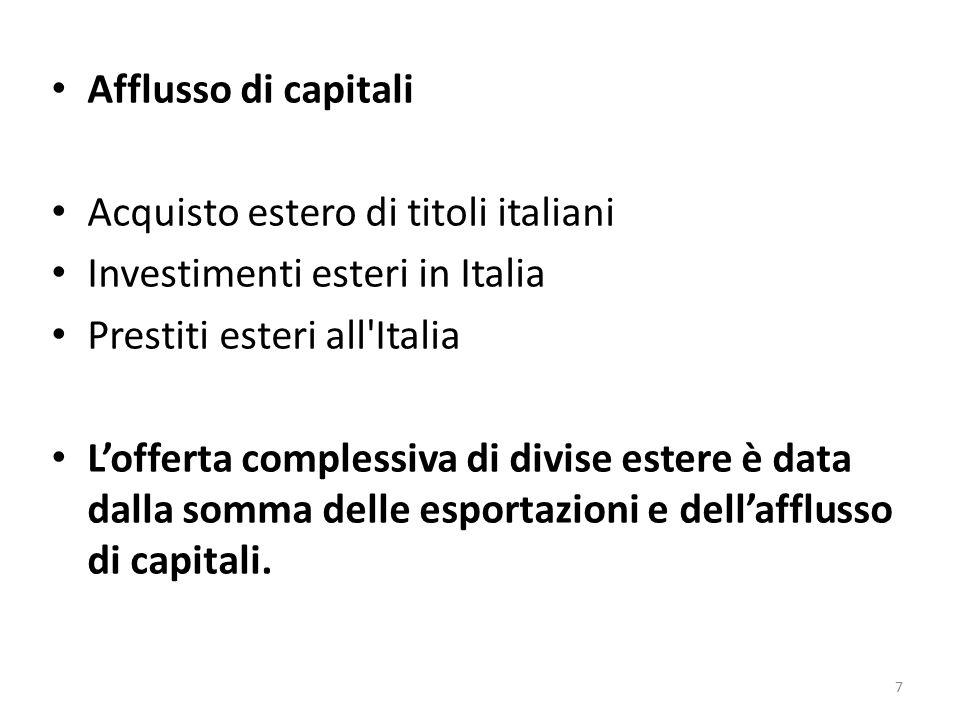 Afflusso di capitali Acquisto estero di titoli italiani Investimenti esteri in Italia Prestiti esteri all'Italia L'offerta complessiva di divise ester