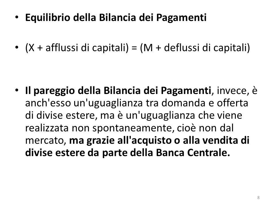 Equilibrio della Bilancia dei Pagamenti (X + afflussi di capitali) = (M + deflussi di capitali) Il pareggio della Bilancia dei Pagamenti, invece, è an