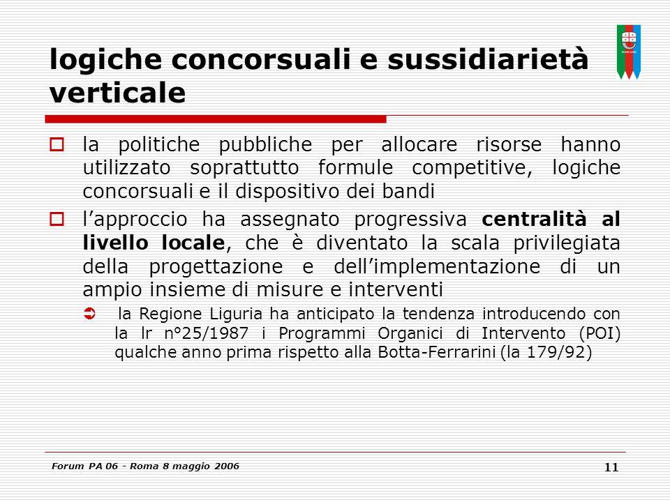 Forum PA 06 - Roma 8 maggio 2006 11 logiche concorsuali e sussidiarietà verticale  la politiche pubbliche per allocare risorse hanno utilizzato soprattutto formule competitive, logiche concorsuali e il dispositivo dei bandi  l'approccio ha assegnato progressiva centralità al livello locale, che è diventato la scala privilegiata della progettazione e dell'implementazione di un ampio insieme di misure e interventi  la Regione Liguria ha anticipato la tendenza introducendo con la lr n°25/1987 i Programmi Organici di Intervento (POI) qualche anno prima rispetto alla Botta-Ferrarini (la 179/92)