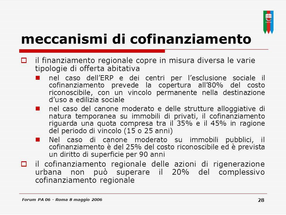 Forum PA 06 - Roma 8 maggio 2006 28 meccanismi di cofinanziamento  il finanziamento regionale copre in misura diversa le varie tipologie di offerta abitativa nel caso dell'ERP e dei centri per l'esclusione sociale il cofinanziamento prevede la copertura all'80% del costo riconoscibile, con un vincolo permanente nella destinazione d'uso a edilizia sociale nel caso del canone moderato e delle strutture alloggiative di natura temporanea su immobili di privati, il cofinanziamento riguarda una quota compresa tra il 35% e il 45% in ragione del periodo di vincolo (15 o 25 anni) Nel caso di canone moderato su immobili pubblici, il cofinanziamento è del 25% del costo riconoscibile ed è prevista un diritto di superficie per 90 anni  il cofinanziamento regionale delle azioni di rigenerazione urbana non può superare il 20% del complessivo cofinanziamento regionale