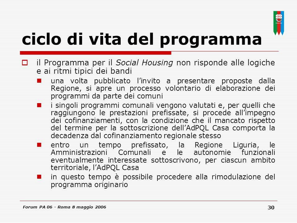 Forum PA 06 - Roma 8 maggio 2006 30 ciclo di vita del programma  il Programma per il Social Housing non risponde alle logiche e ai ritmi tipici dei bandi una volta pubblicato l'invito a presentare proposte dalla Regione, si apre un processo volontario di elaborazione dei programmi da parte dei comuni i singoli programmi comunali vengono valutati e, per quelli che raggiungono le prestazioni prefissate, si procede all'impegno dei cofinanziamenti, con la condizione che il mancato rispetto del termine per la sottoscrizione dell'AdPQL Casa comporta la decadenza dal cofinanziamento regionale stesso entro un tempo prefissato, la Regione Liguria, le Amministrazioni Comunali e le autonomie funzionali eventualmente interessate sottoscrivono, per ciascun ambito territoriale, l'AdPQL Casa in questo tempo è possibile procedere alla rimodulazione del programma originario