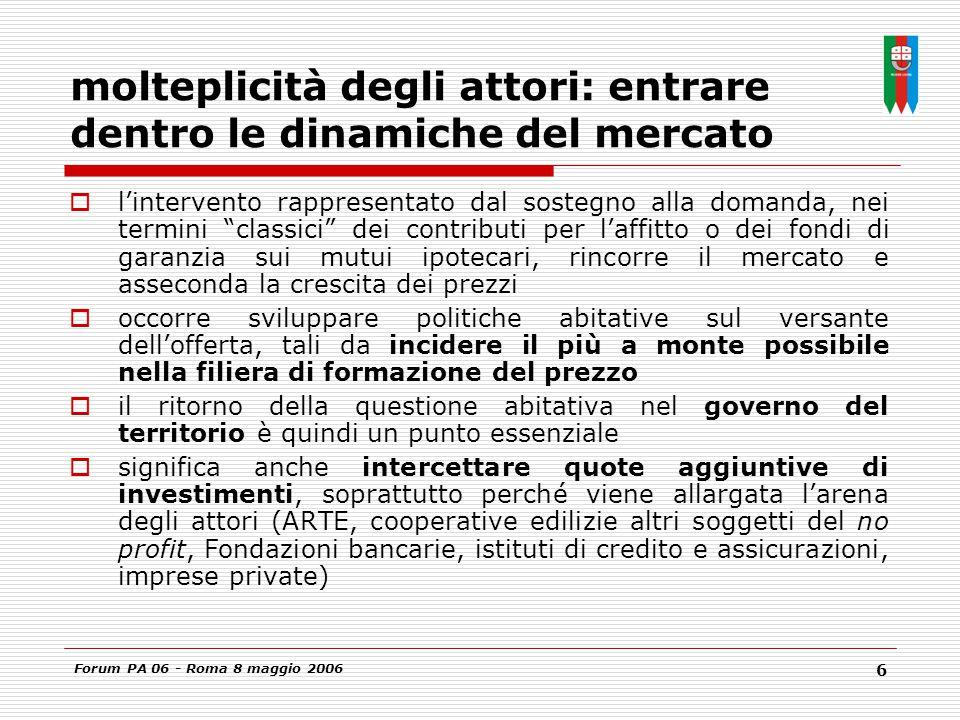 Forum PA 06 - Roma 8 maggio 2006 6 molteplicità degli attori: entrare dentro le dinamiche del mercato  l'intervento rappresentato dal sostegno alla domanda, nei termini classici dei contributi per l'affitto o dei fondi di garanzia sui mutui ipotecari, rincorre il mercato e asseconda la crescita dei prezzi  occorre sviluppare politiche abitative sul versante dell'offerta, tali da incidere il più a monte possibile nella filiera di formazione del prezzo  il ritorno della questione abitativa nel governo del territorio è quindi un punto essenziale  significa anche intercettare quote aggiuntive di investimenti, soprattutto perché viene allargata l'arena degli attori (ARTE, cooperative edilizie altri soggetti del no profit, Fondazioni bancarie, istituti di credito e assicurazioni, imprese private)