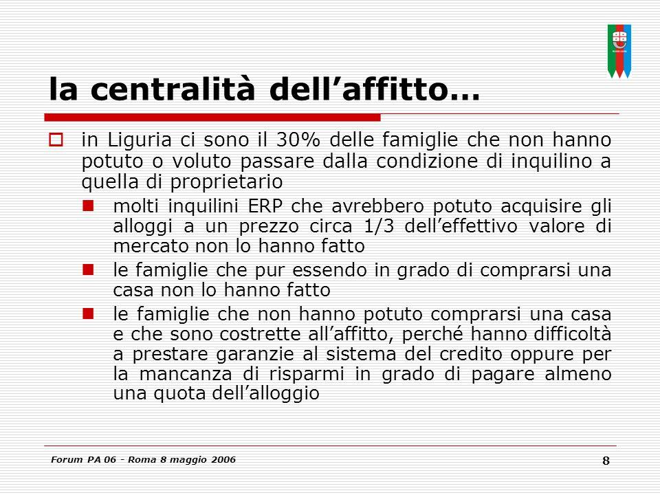 Forum PA 06 - Roma 8 maggio 2006 8 la centralità dell'affitto…  in Liguria ci sono il 30% delle famiglie che non hanno potuto o voluto passare dalla condizione di inquilino a quella di proprietario molti inquilini ERP che avrebbero potuto acquisire gli alloggi a un prezzo circa 1/3 dell'effettivo valore di mercato non lo hanno fatto le famiglie che pur essendo in grado di comprarsi una casa non lo hanno fatto le famiglie che non hanno potuto comprarsi una casa e che sono costrette all'affitto, perché hanno difficoltà a prestare garanzie al sistema del credito oppure per la mancanza di risparmi in grado di pagare almeno una quota dell'alloggio