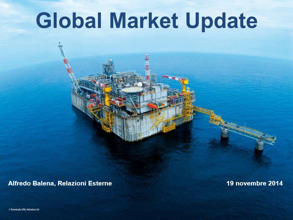Alfredo Balena, Relazioni Esterne19 novembre 2014 Global Market Update
